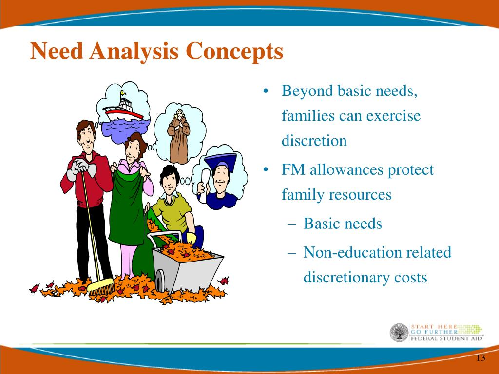 Need Analysis Concepts
