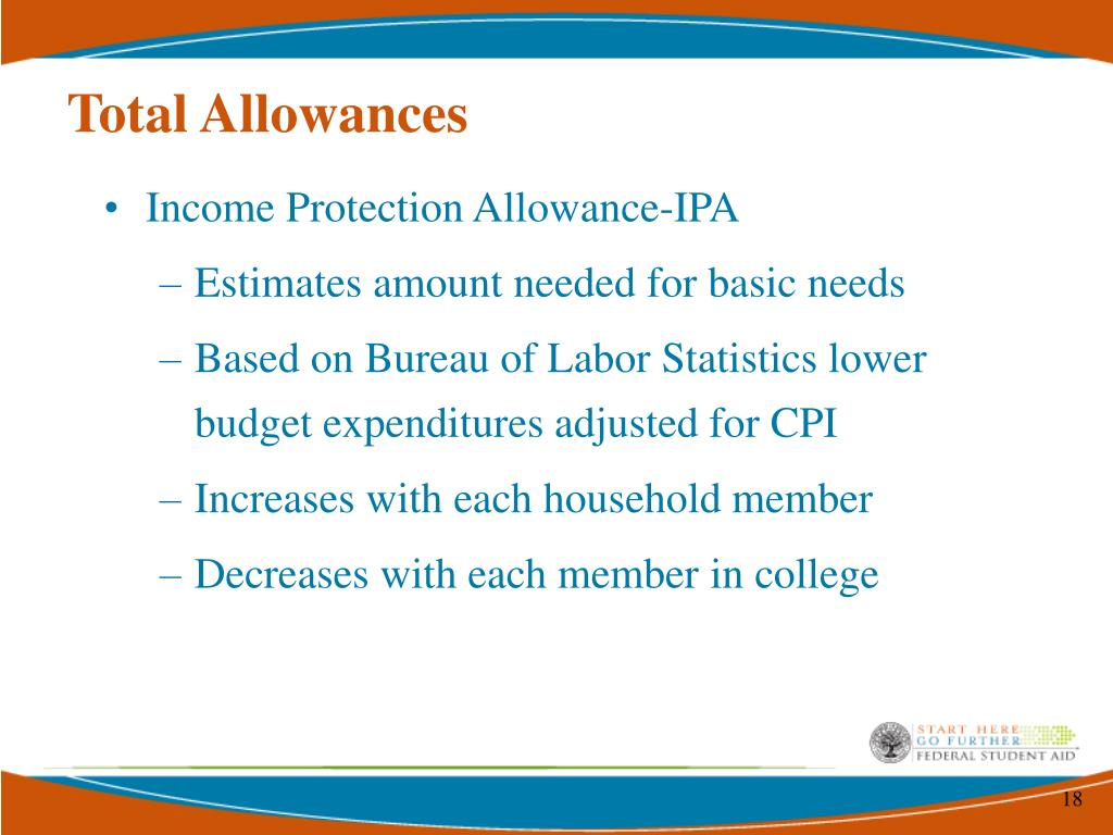 Total Allowances