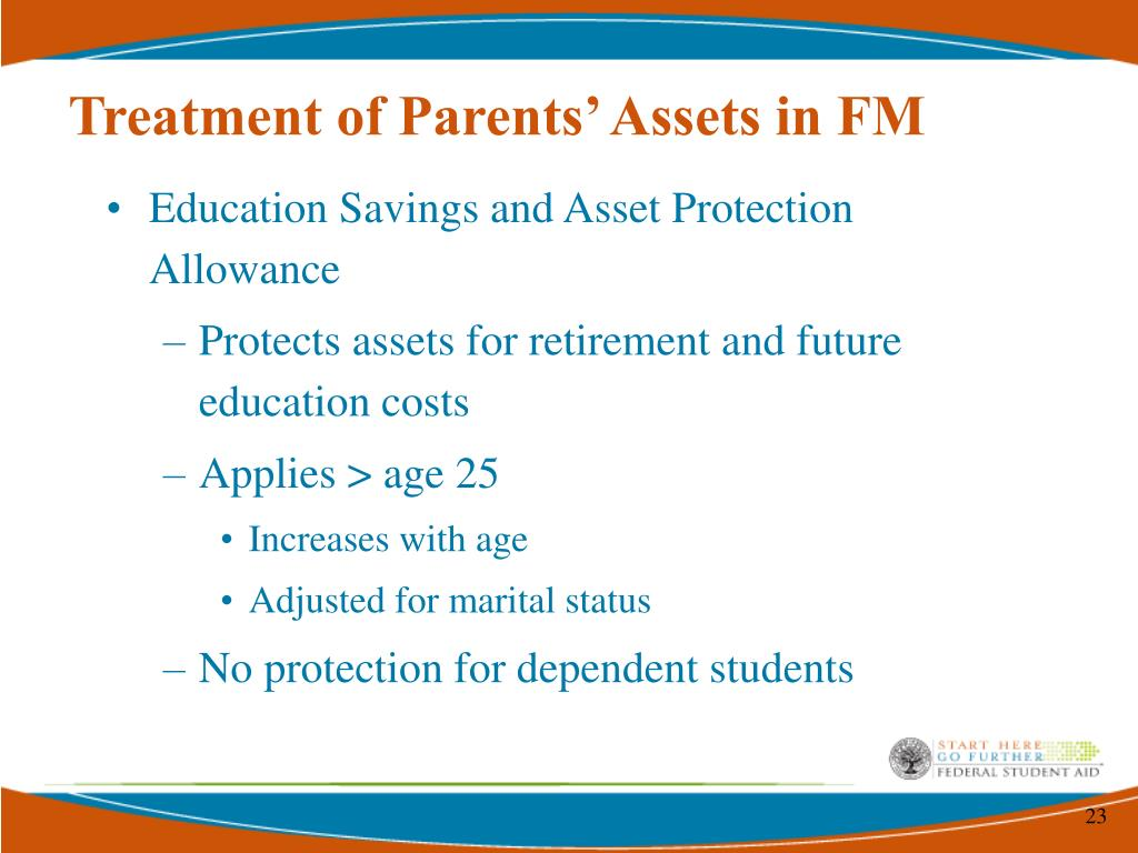 Treatment of Parents' Assets in FM