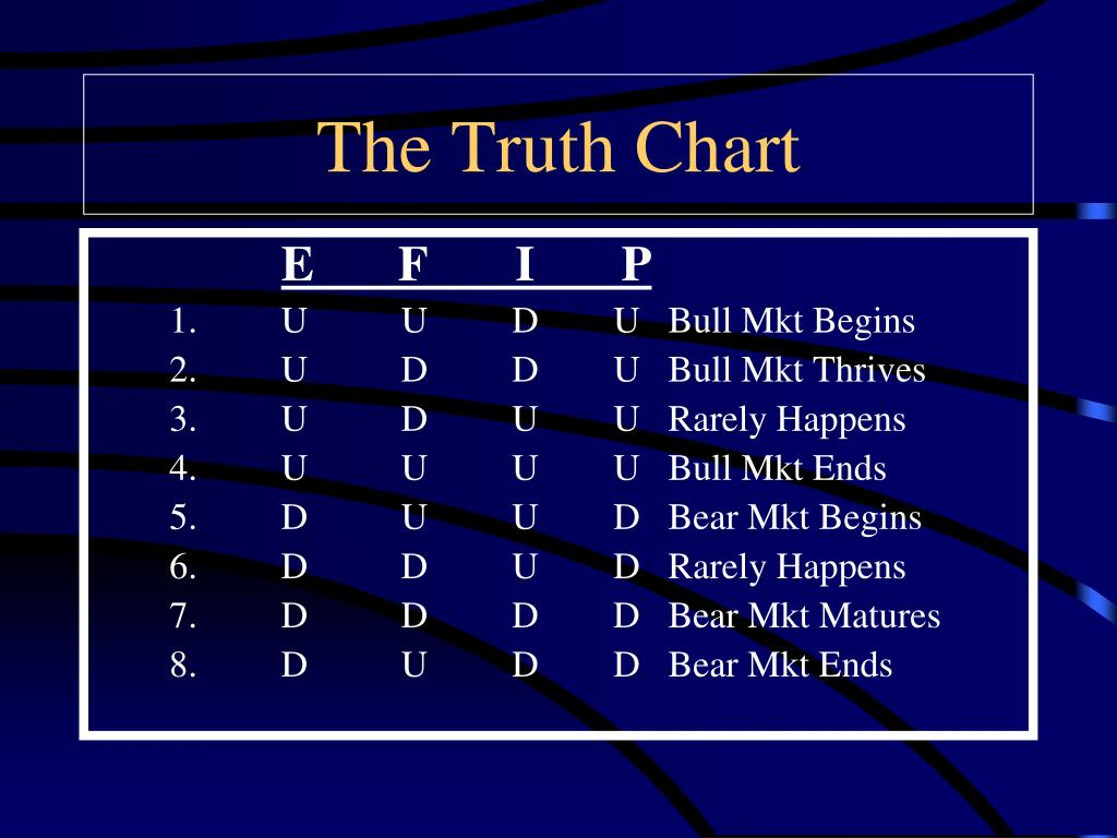 The Truth Chart