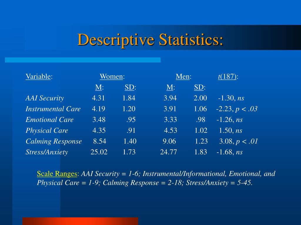 Descriptive Statistics: