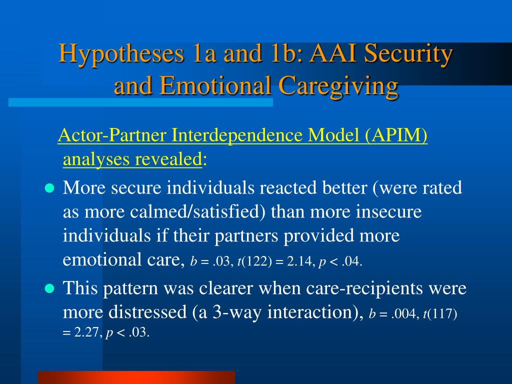 Hypotheses 1a and 1b: AAI Security and Emotional Caregiving