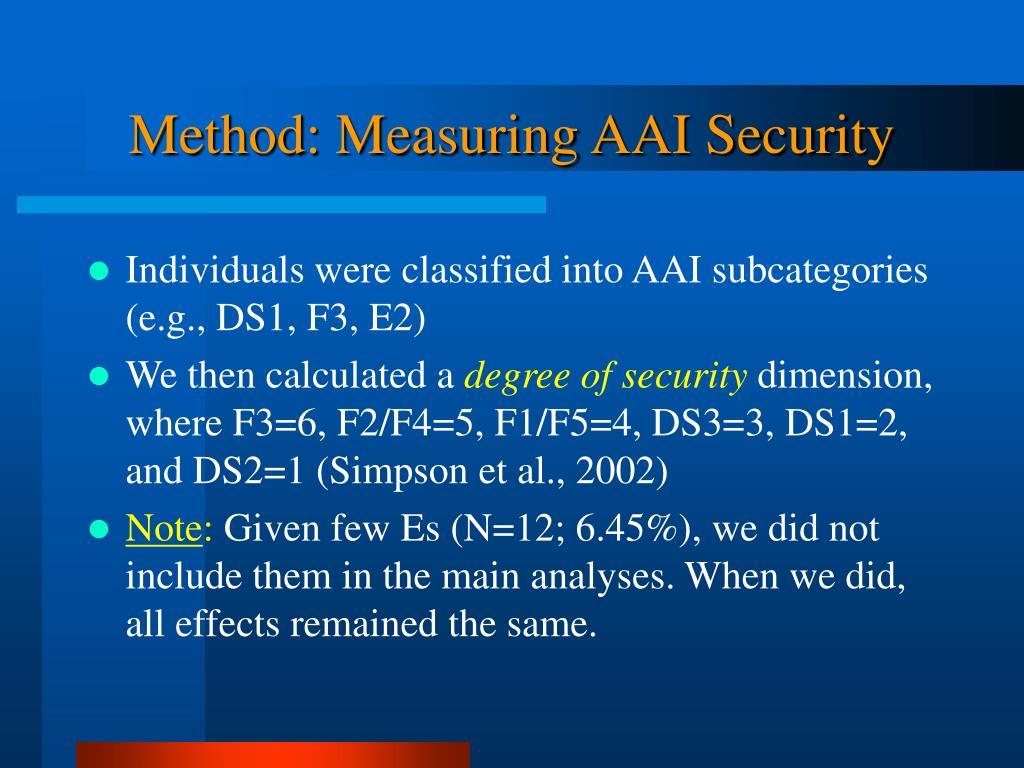 Method: Measuring AAI Security