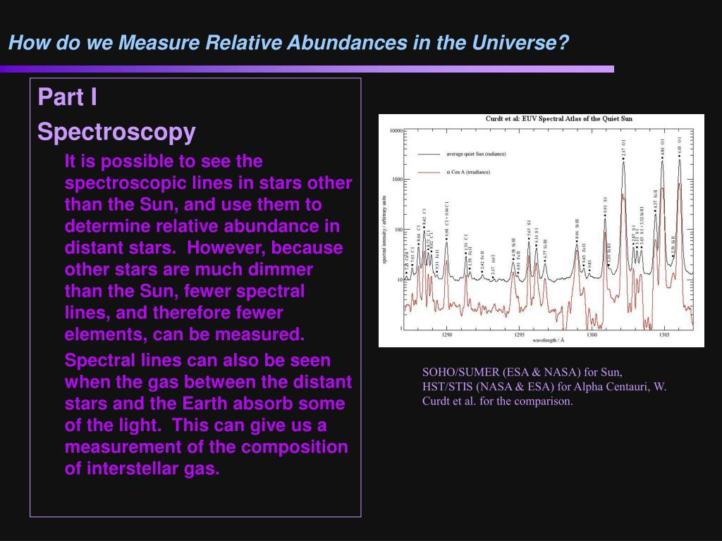 How do we Measure Relative Abundances in the Universe?
