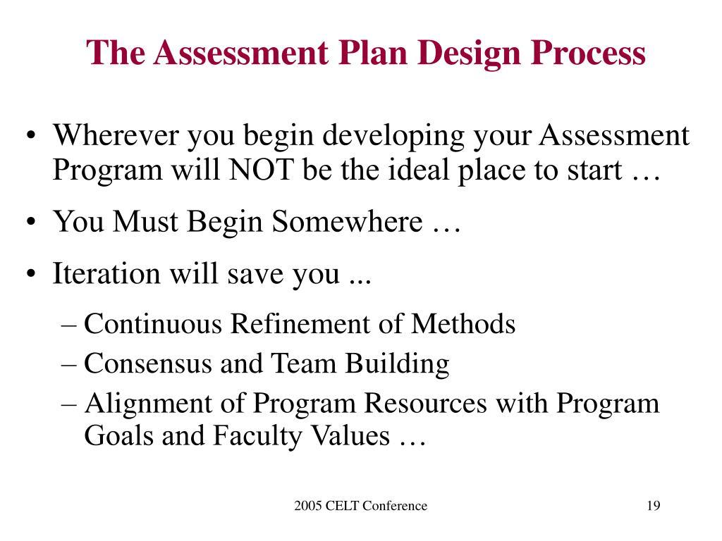 The Assessment Plan Design Process