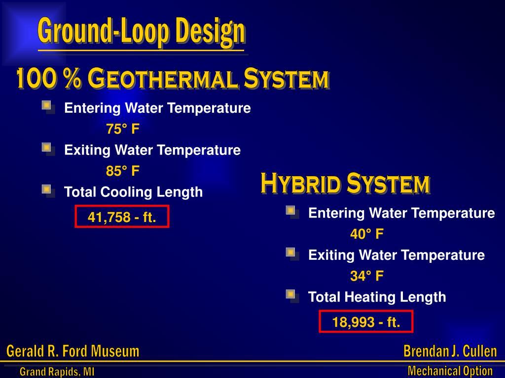 Ground-Loop Design