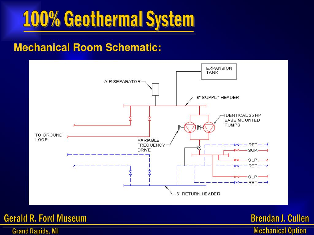 100% Geothermal System