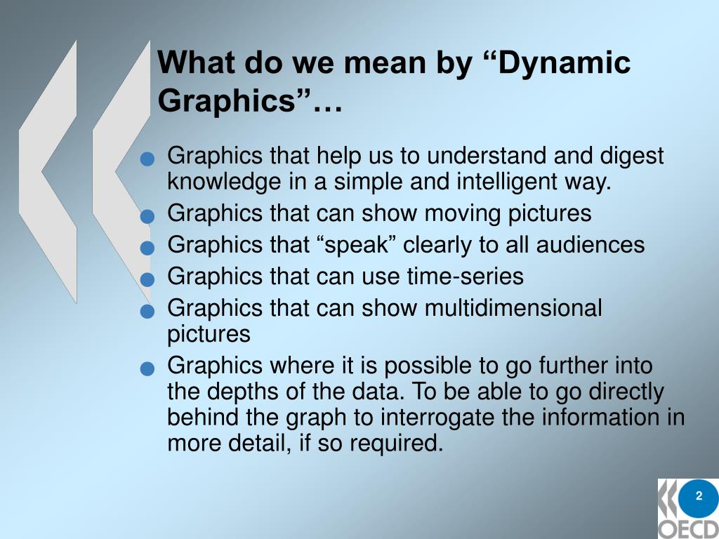 """What do we mean by """"Dynamic Graphics""""…"""