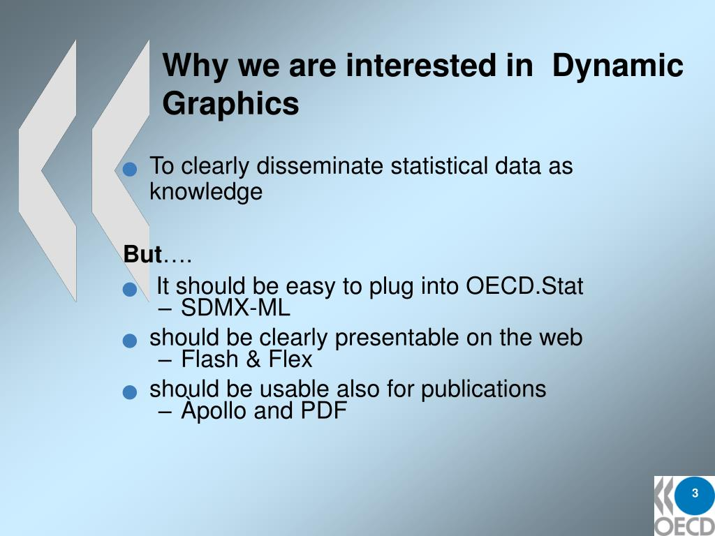Why we are interested in  Dynamic Graphics
