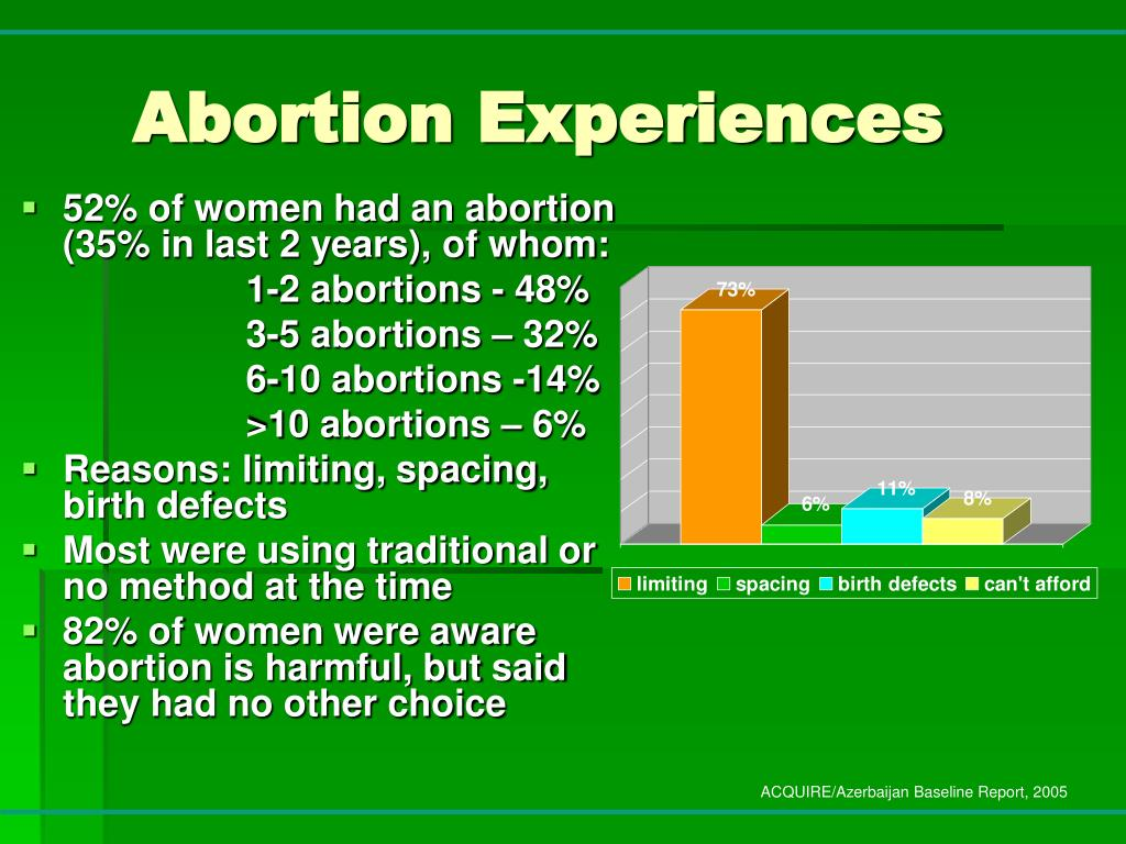 Abortion Experiences
