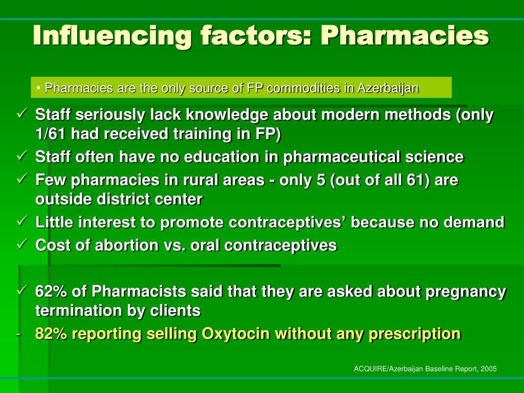 Influencing factors: Pharmacies