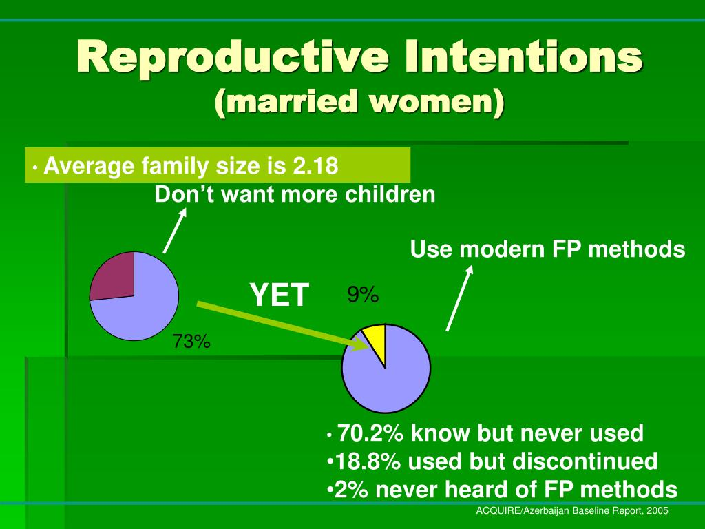 Reproductive Intentions