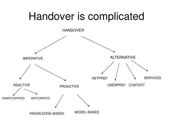Handover is complicated