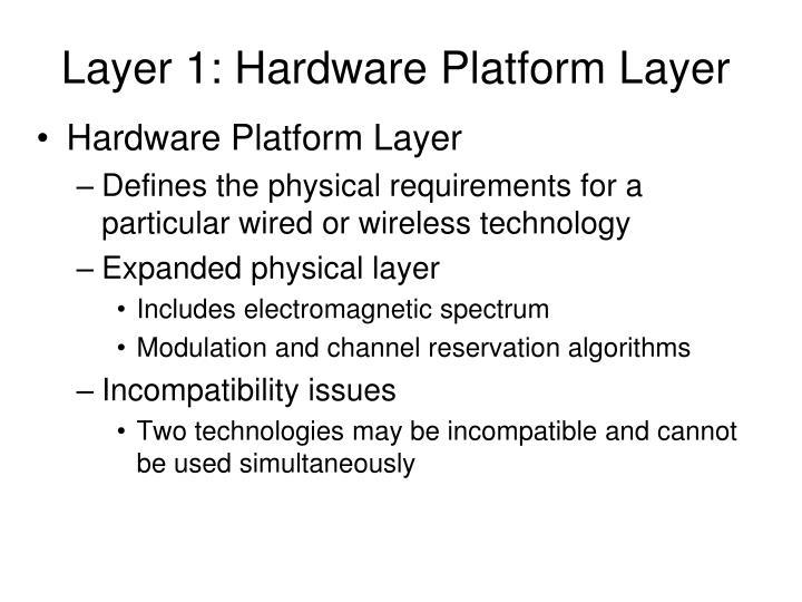 Hardware Platform Layer