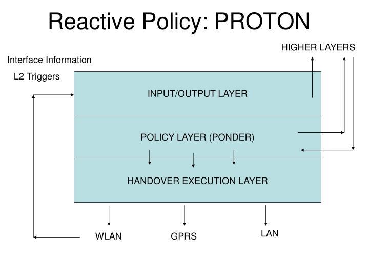 Reactive Policy: PROTON