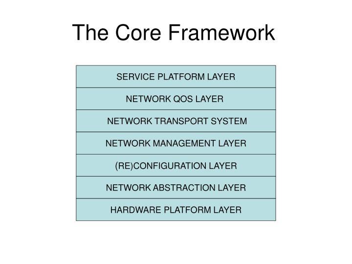 The Core Framework