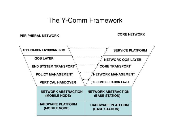 The Y-Comm Framework