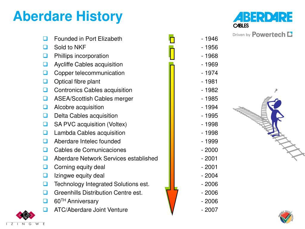 Aberdare History
