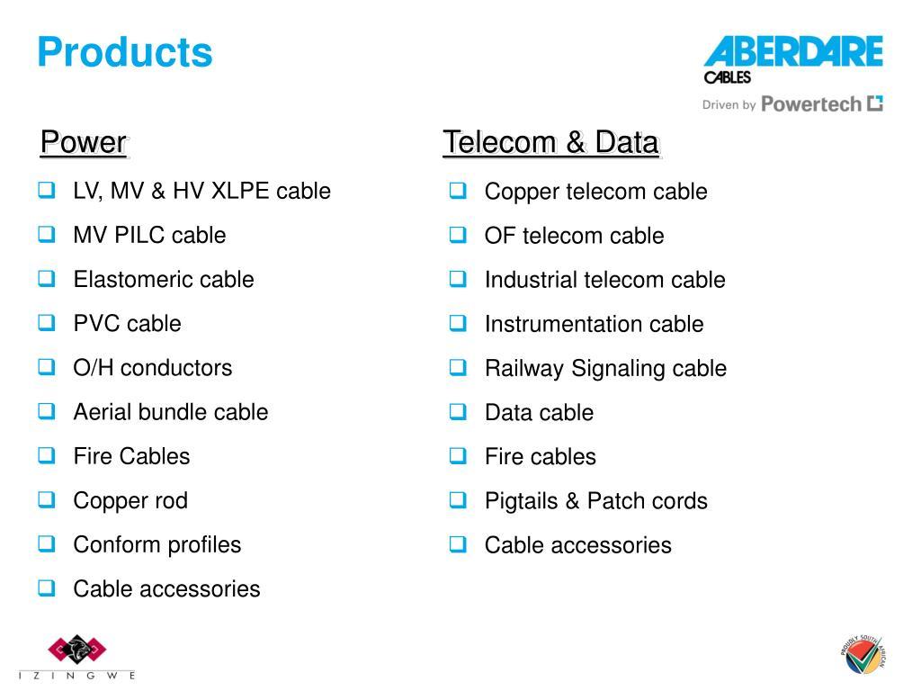 LV, MV & HV XLPE cable