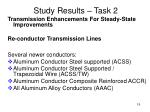 study results task 219