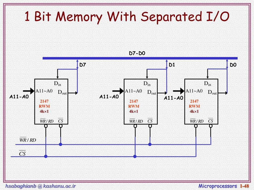 1 Bit Memory With Separated I/O