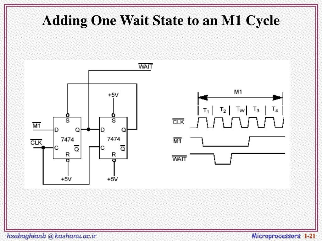 Adding One Wait State to an M1 Cycle