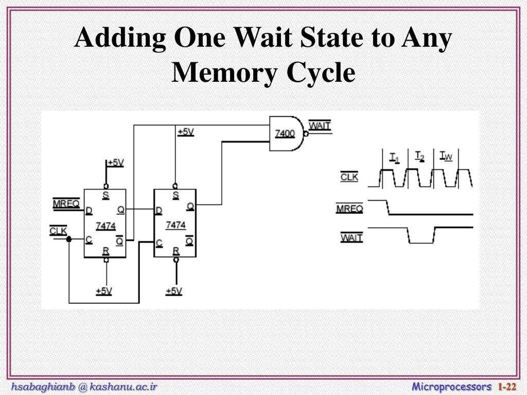 Adding One Wait State to Any Memory Cycle