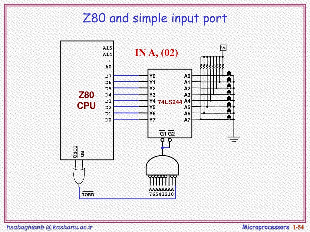 Z80 and simple input port