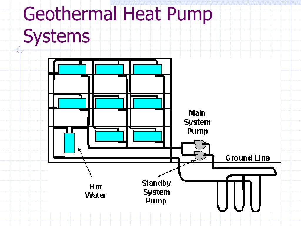 #02C9C8 PPT HVAC 101 PowerPoint Presentation ID:173193 Most Effective 3365 Heat Pump Heating Efficiency pictures with 1024x768 px on helpvideos.info - Air Conditioners, Air Coolers and more