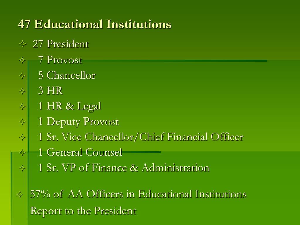 47 Educational Institutions