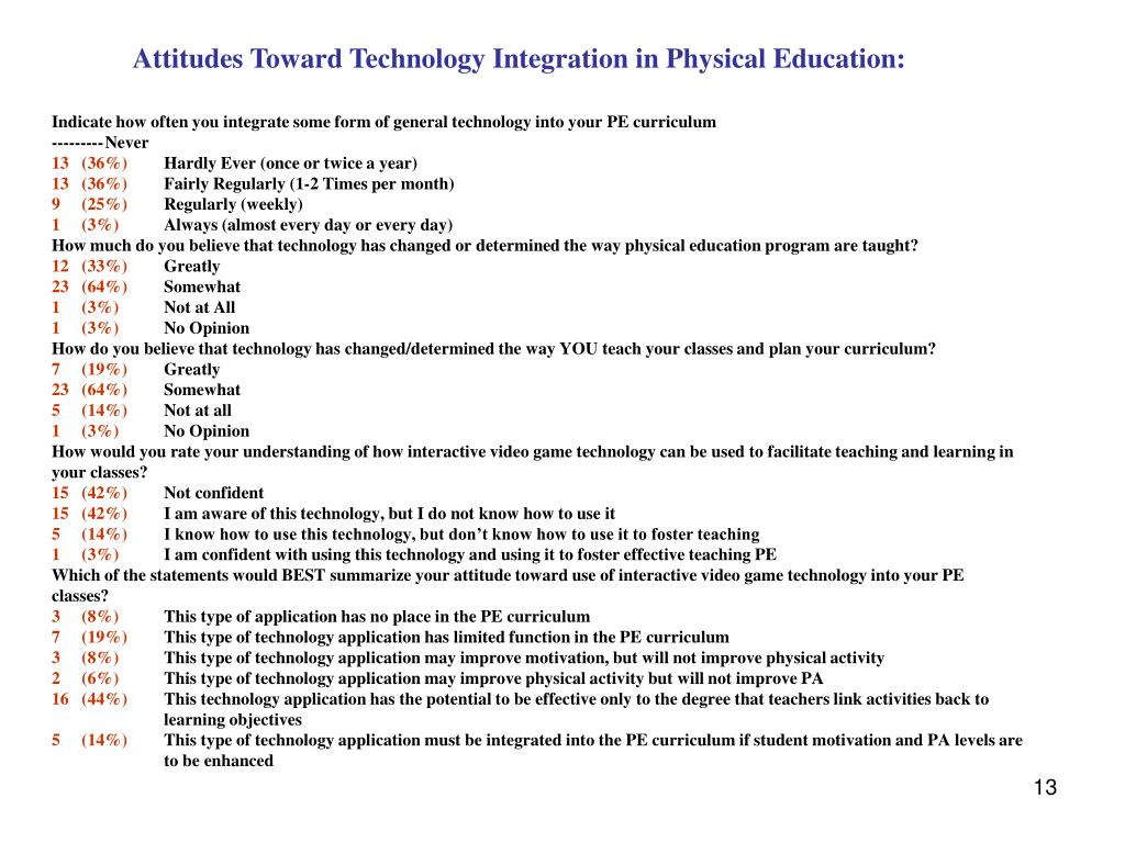 Attitudes Toward Technology Integration in Physical Education: