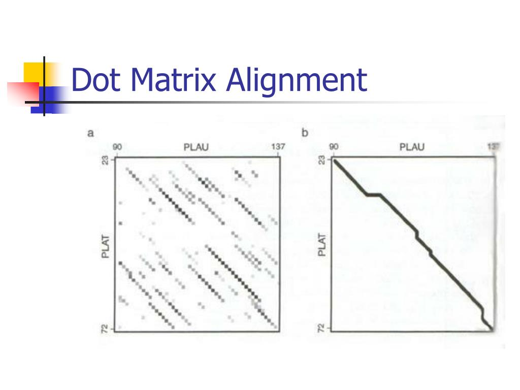 Dot Matrix Alignment