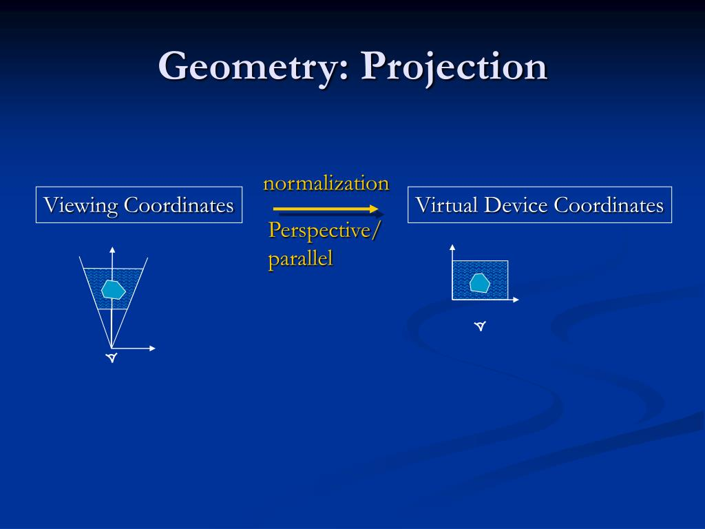 Geometry: Projection