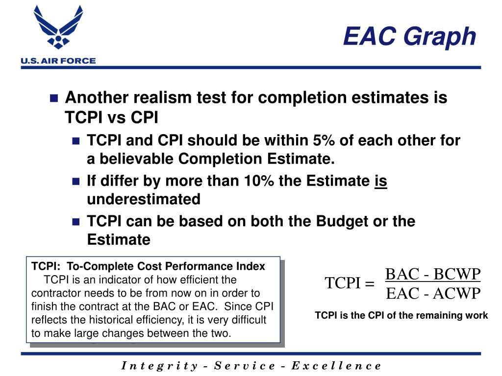 EAC Graph