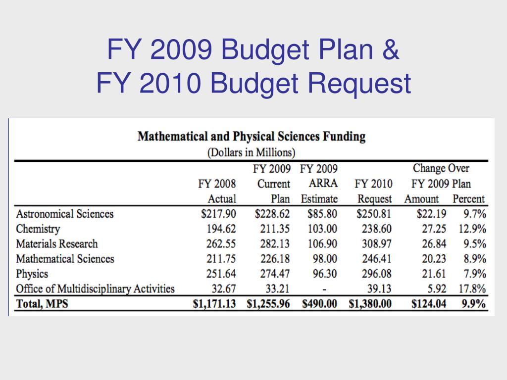 FY 2009 Budget Plan &
