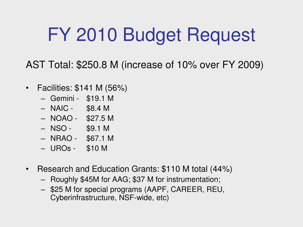 FY 2010 Budget Request