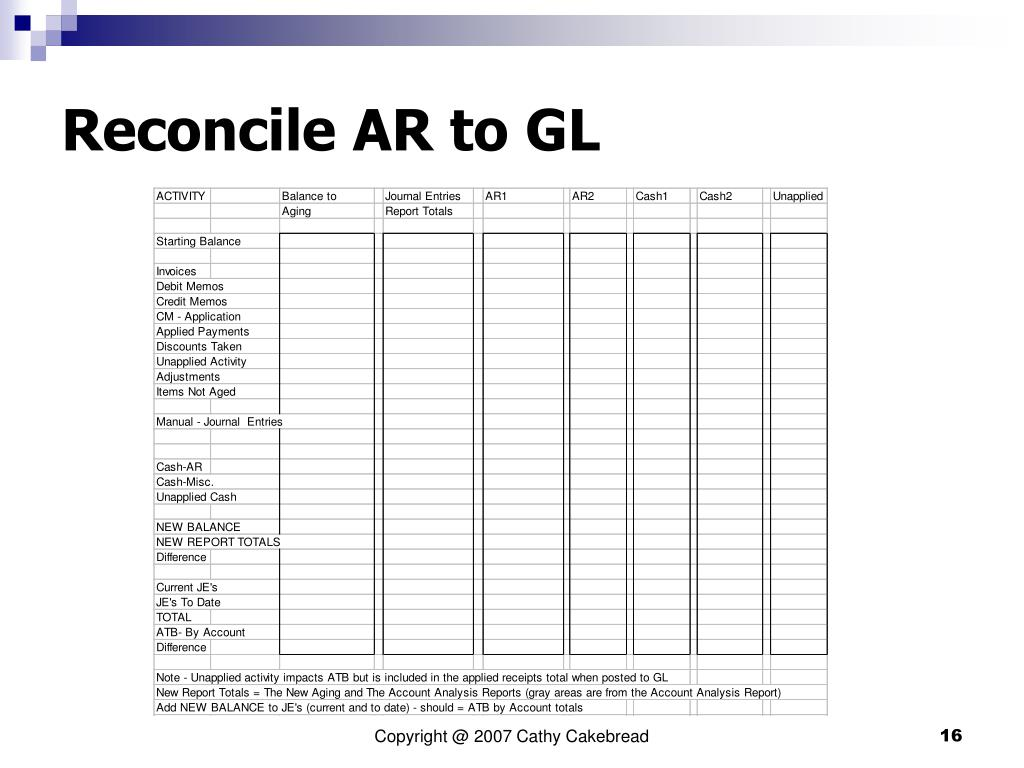 Reconcile AR to GL