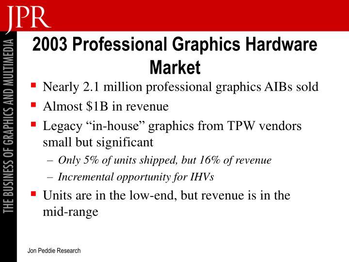 2003 Professional Graphics Hardware Market