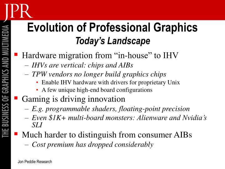 Evolution of Professional Graphics