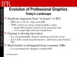 evolution of professional graphics today s landscape