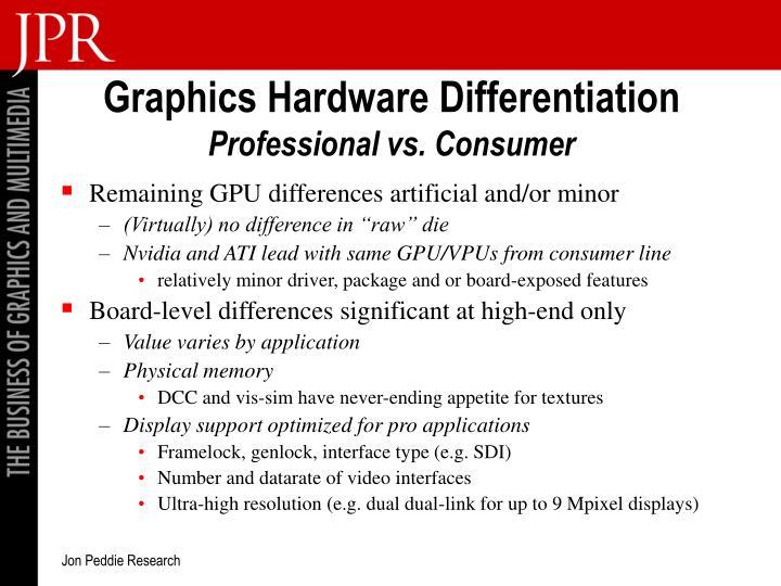 Graphics Hardware Differentiation