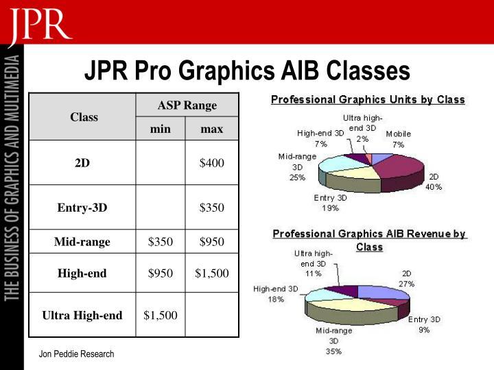 JPR Pro Graphics AIB Classes