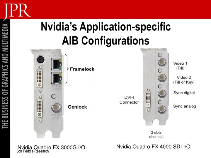 Nvidia's Application-specific