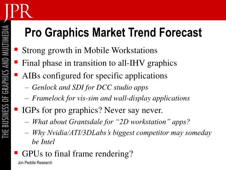 Pro Graphics Market Trend Forecast