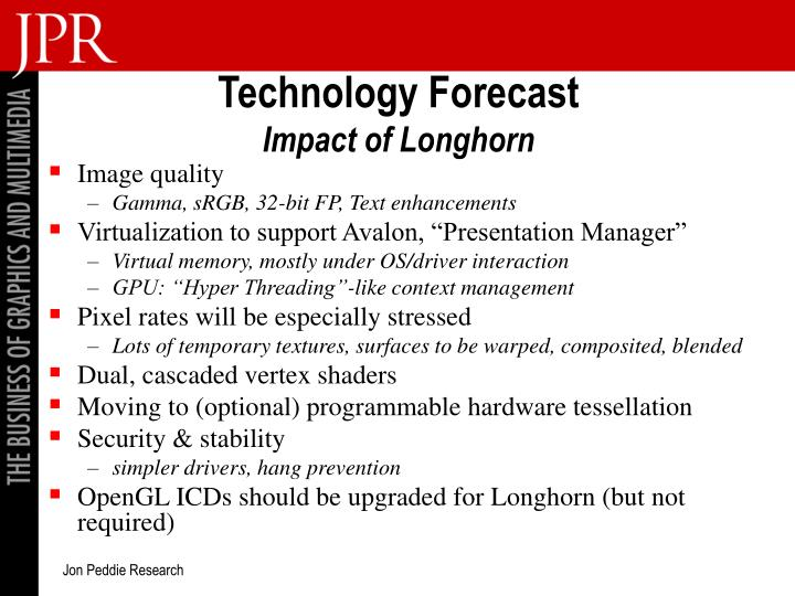 Technology Forecast