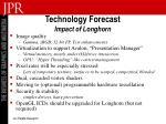 technology forecast impact of longhorn