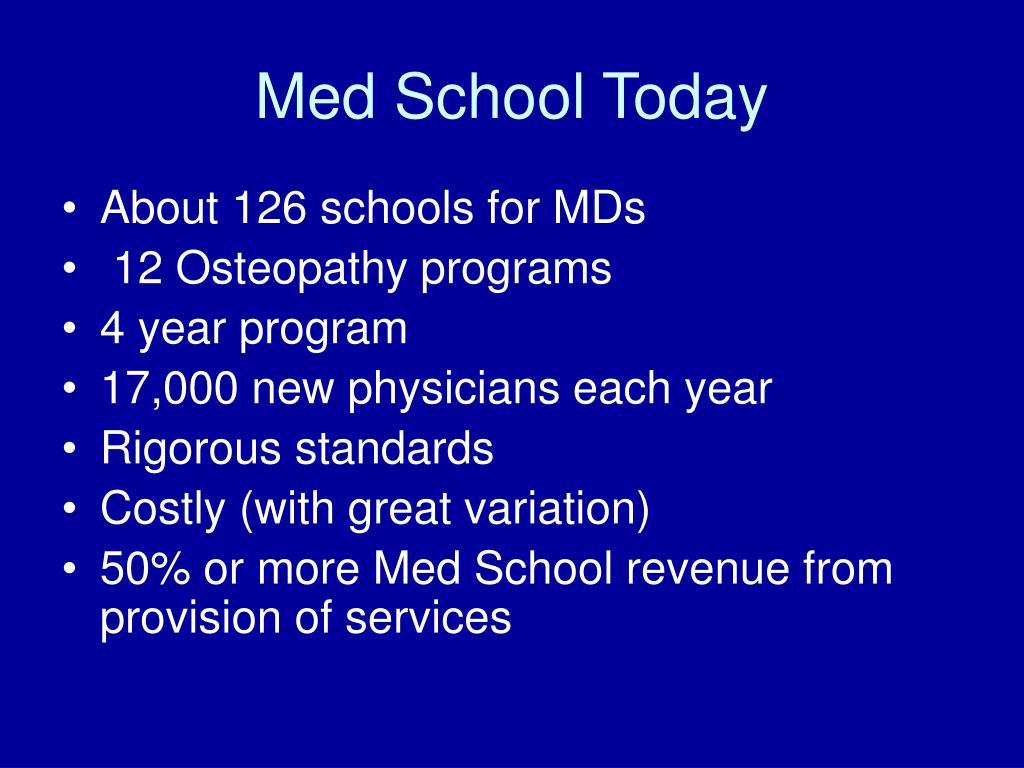 Med School Today
