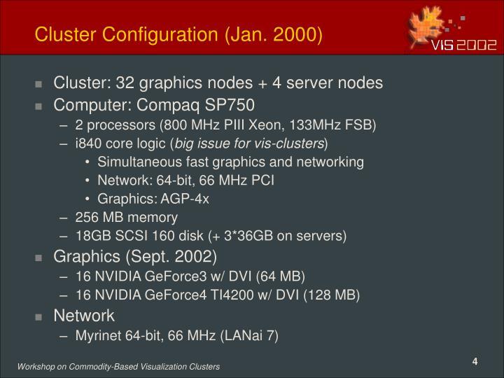 Cluster Configuration (Jan. 2000)