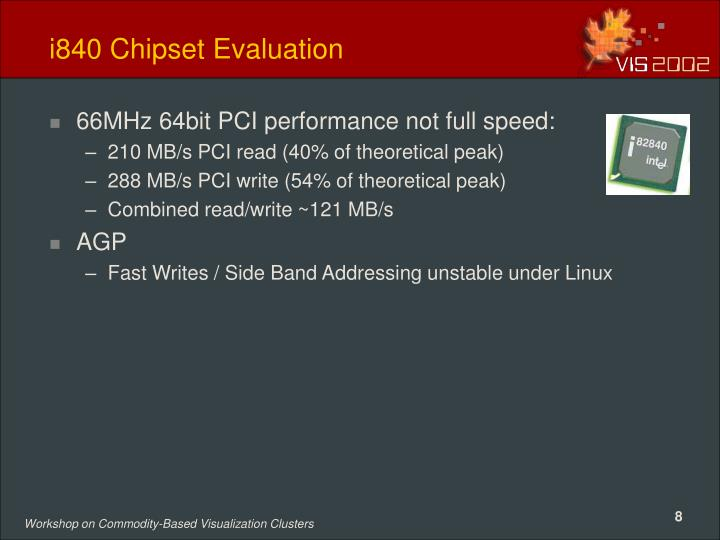 i840 Chipset Evaluation