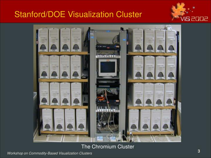 Stanford doe visualization cluster